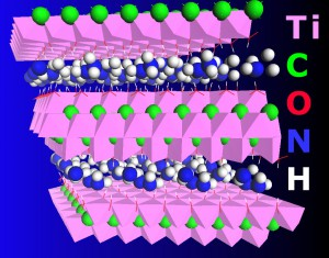 Hydroxyl terminated MXene Ti3C2 with monolayers of hydrazine molecules between the MXene layers. Intercalation reactions, like the one shown, establish MXenes as full-fledged members of the growing family of 2D materials. Image credit: Vadym Mochalin