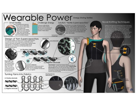 Wearable Power